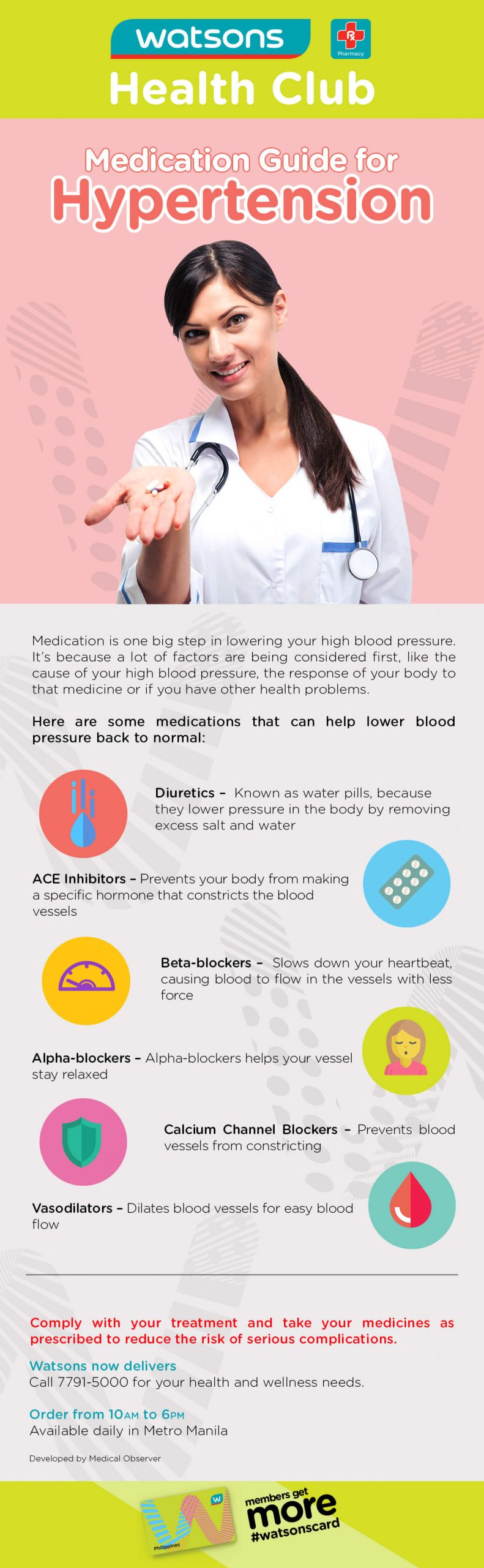 Medication Guide For Hypertension